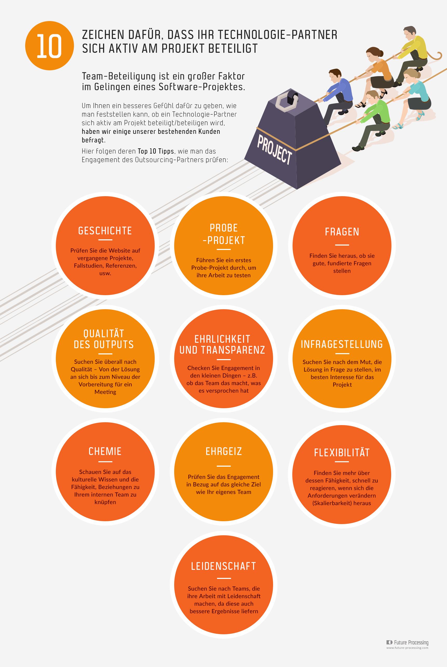 10 ZEICHEN DAFÜR, DASS IHR TECHNOLOGIE-PARTNER SICH AKTIV AM PROJEKT BETEILIGT