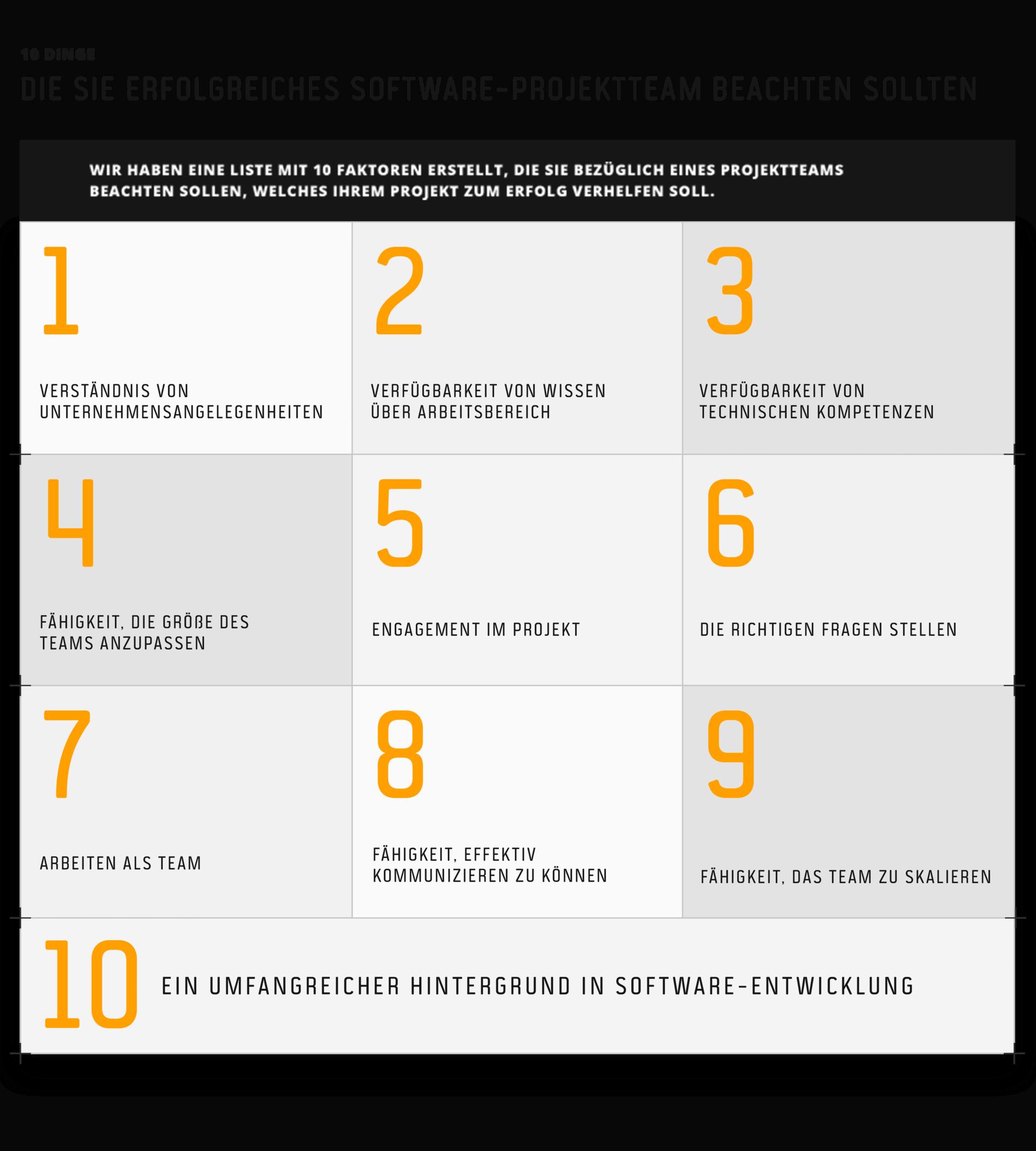 7. 10 Dinge, die für ein erfolgreiches Softwareprojektteam berücksichtigt werden sollten